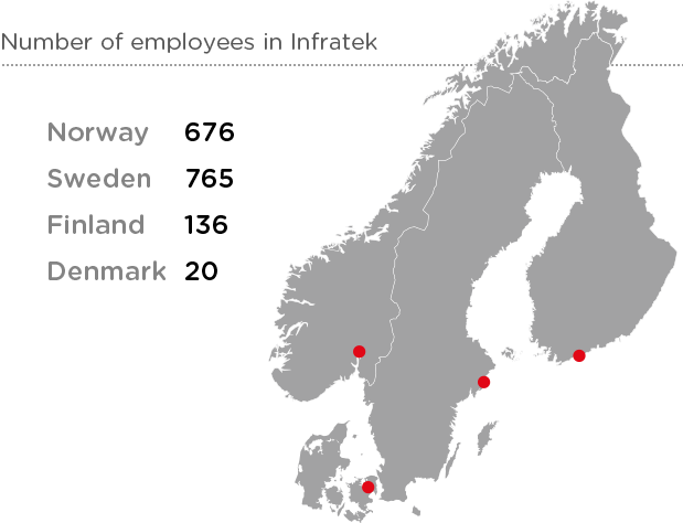 Number of employees in Infratek